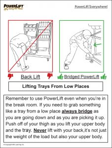 PowerLift Everywhere Safety Talk